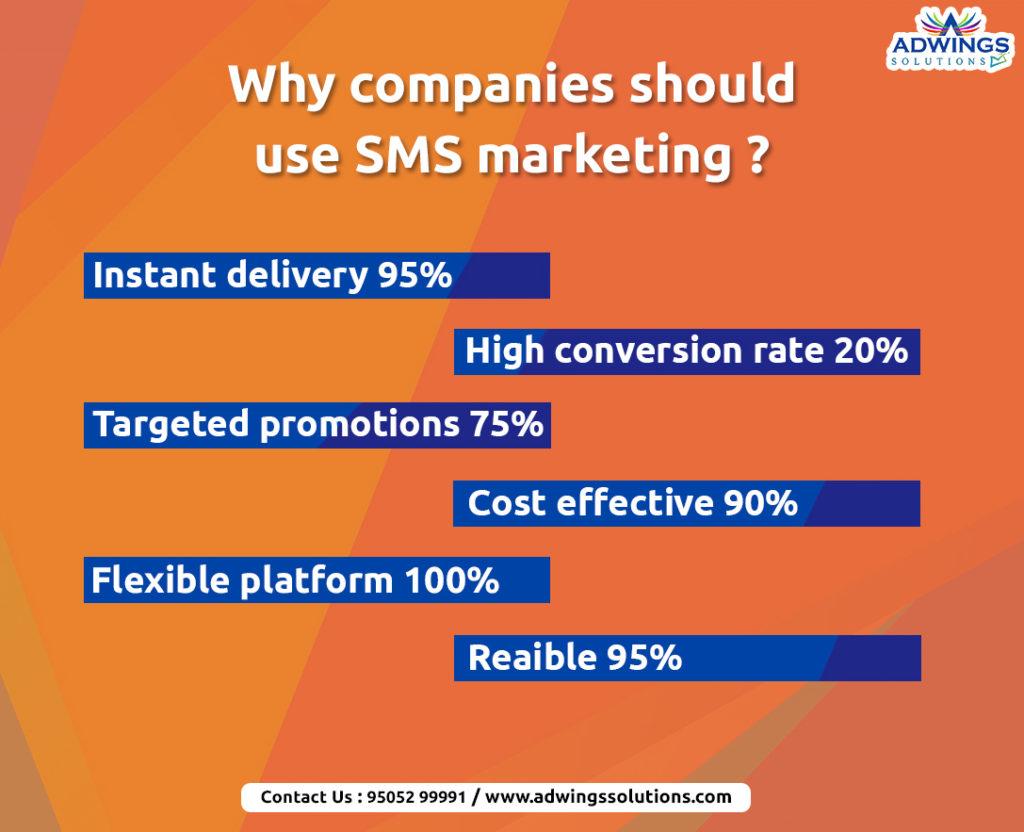 Benefit Sectors of bulk sms marketing